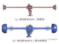 驱动桥NVH分析及性能优化-MASTA加载传动误差