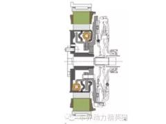 P2混合动力系统方案及核心技术模块