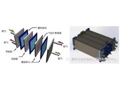 燃料电池电堆组件产品性能对比