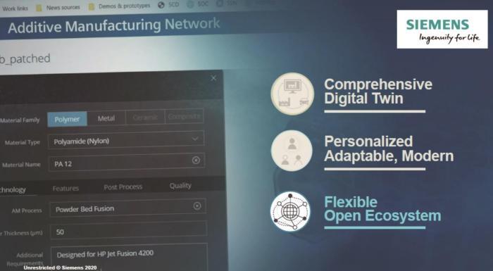 西门子正式向市场推出了增材制造网络(Additive Manufacturing Network)