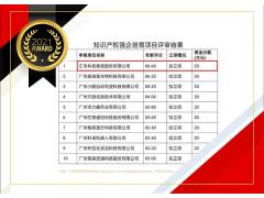 """喜讯!汇专科技登榜""""知识产权强企""""培育项目资格评审第一名!"""