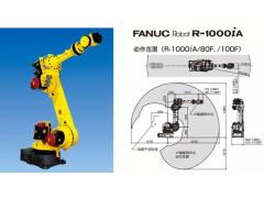 智能机器人自动化物流拆垛应用介绍