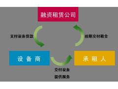 为发展注入新动能!杭叉集团(天津)融资租赁有限公司正式成立