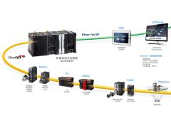 【欧姆龙11月培训课程】精选NJ、CJ系列运动控制+网络通信课程