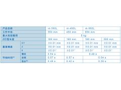 欧姆龙【SCARA机器人i4L系列】如何破解效率与成本的两难选择?