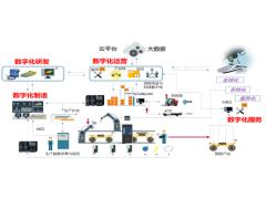 【智能制造案例8】智能制造助力高速动车组 关键零部件制造水平提升