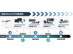 鸣志出席EtherCAT技术培训西安站活动