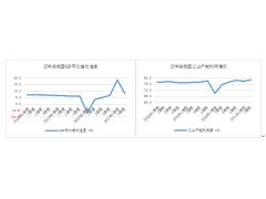 2021上半年数字经济总体形势分析