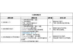 欧姆龙【网络培训】短视频上线!免费公开课预告!