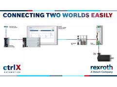 ctrlX AUTOMATION — 轻松地连接两个世界