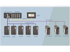 英威腾为单包机提供系统集成方案