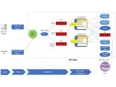 案例分享 | 基于WAGO SCADA的综采监控系统解决方案