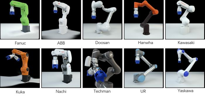 图7:OnRobot柔性夹持器与大多数协作机器人和轻型工业机器人无缝集成