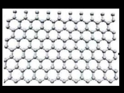 从粒度到光谱,深度表征纳米材料单分散性
