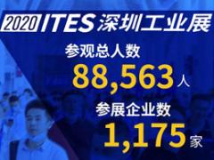 载誉闭幕 | ITES深圳工业展明年3月见!