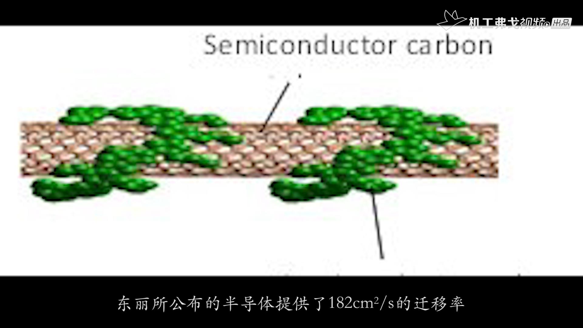【弗戈工业趣闻】由半导体碳纳米管复合材料印制的RFID实现超高频无线通信